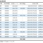 FX収支|2021年2月|+47,940円